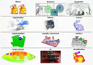 PCL : Point Cloud Library | Internet with a Brain