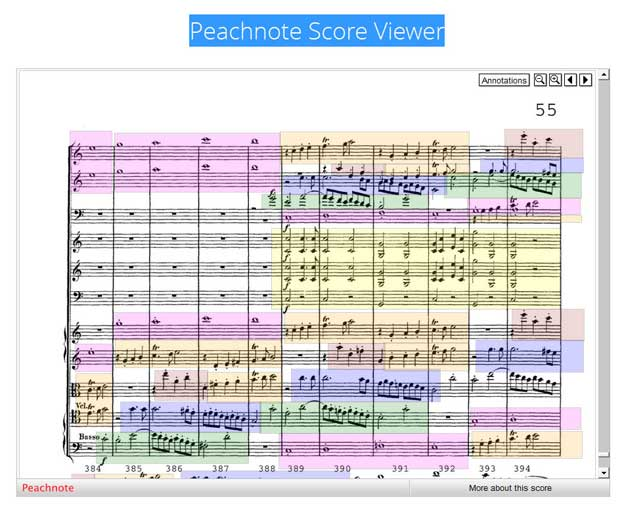 Peachnote Score Viewer