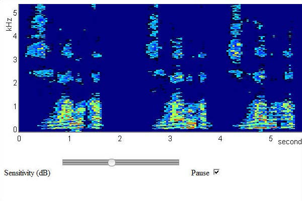"Javascript spectrogram with 3x voice sound ""Marco Barnig"""
