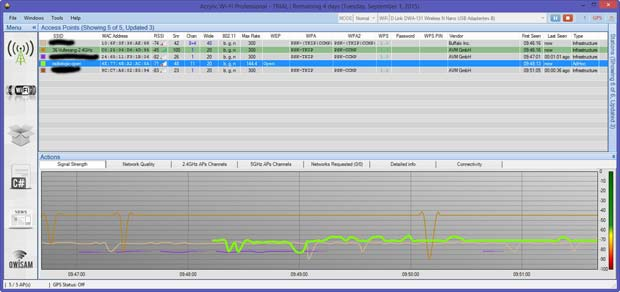 Acrlylic Wi-Fi Analyser