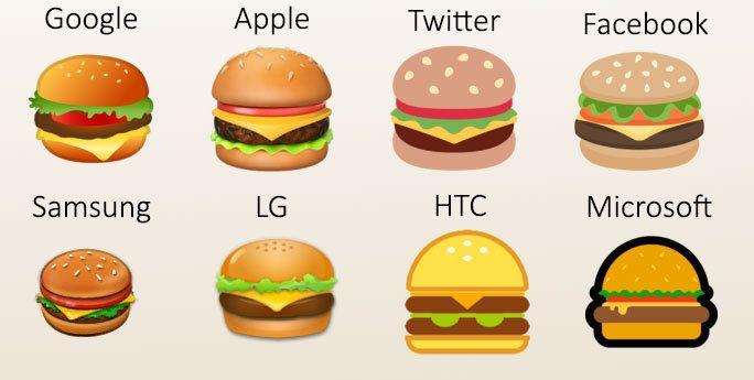 Emojis et Unicode